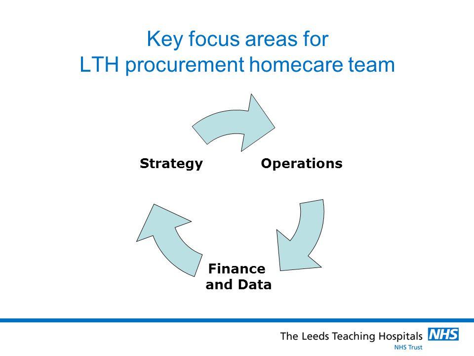 Key focus areas for LTH procurement homecare team
