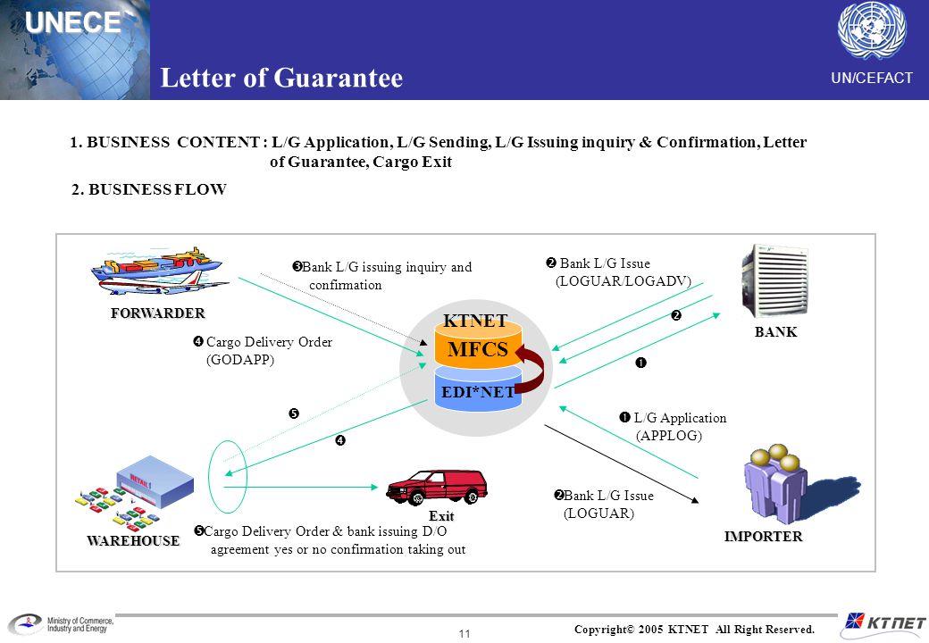 Letter of Guarantee MFCS KTNET