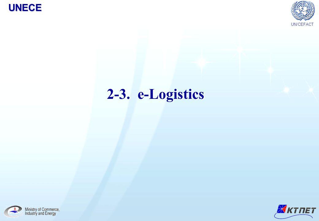 UNECE UN/CEFACT 2-3. e-Logistics