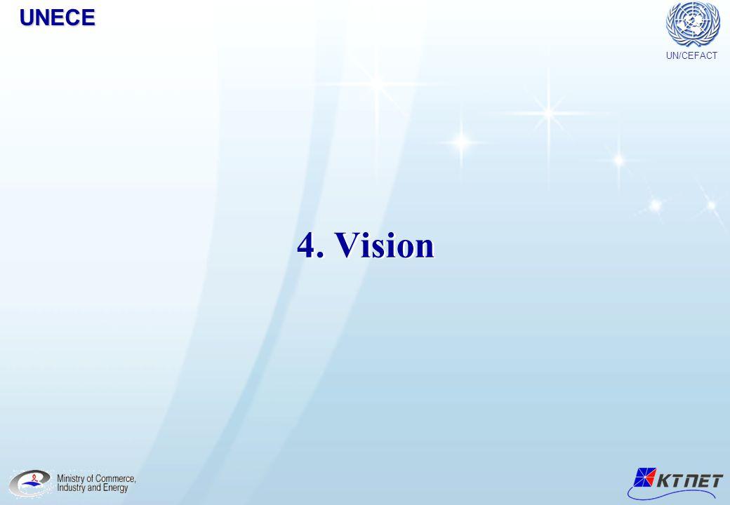 UNECE UN/CEFACT 4. Vision