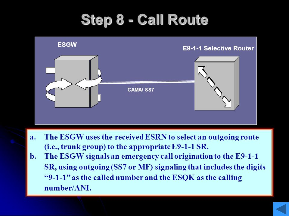 Step 8 - Call Route ESGW. E9-1-1 Selective Router. 9-1-1 + ESQK. CAMA/ SS7.