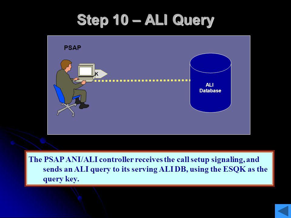 Step 10 – ALI Query PSAP. ALI. Database. ESQK.