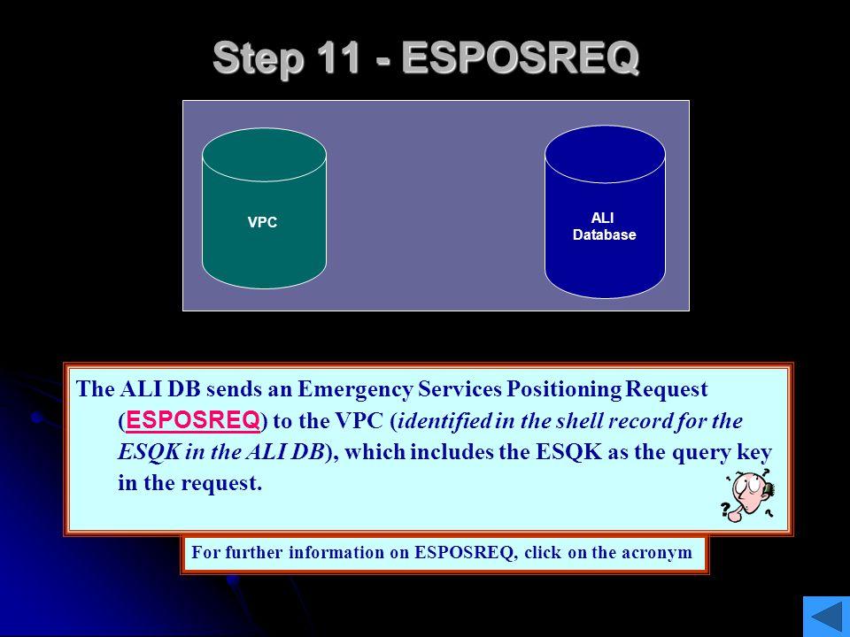 Step 11 - ESPOSREQ VPC. ALI. Database. ESPOSREQ. w/ESQK.