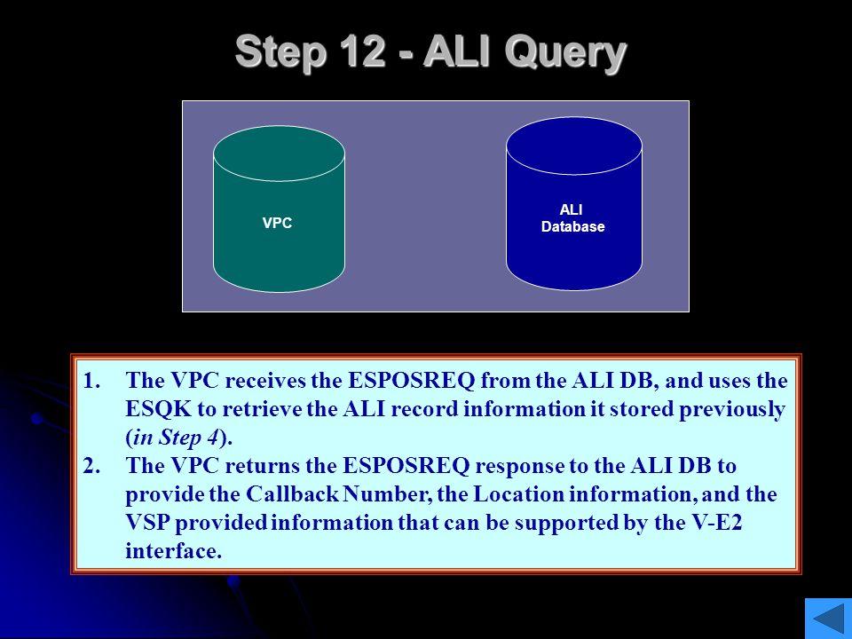 Step 12 - ALI Query ALI. Database. VPC. ESPOSREQ. CBN, LOC, VSP.