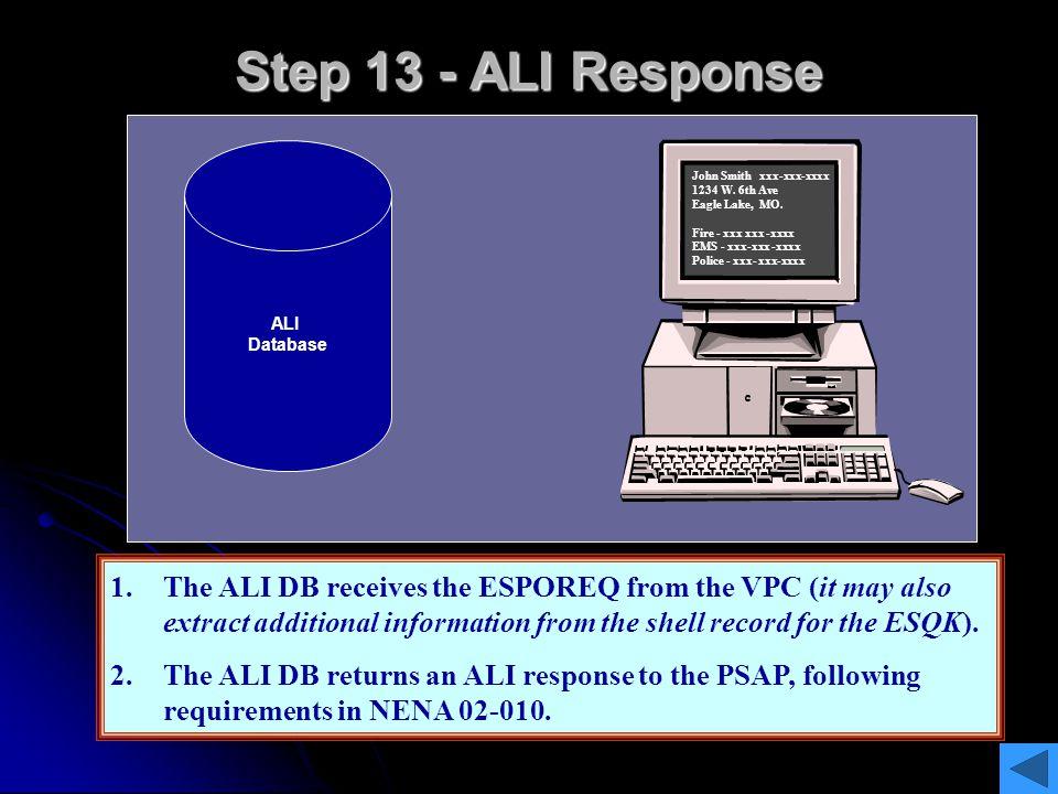 Step 13 - ALI Response ALI. Database. John Smith xxx-xxx-xxxx. 1234 W. 6th Ave. Eagle Lake, MO.