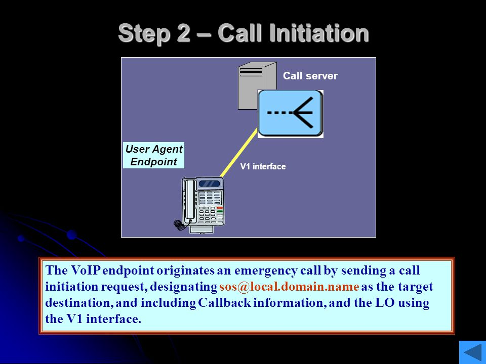 Step 2 – Call Initiation Call server. User Agent. Endpoint. V1 interface. 9-1-1 + LO.