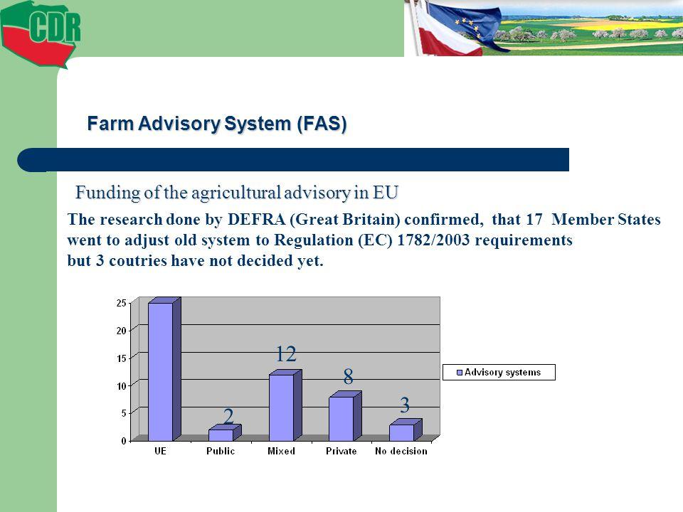 12 8 3 2 Farm Advisory System (FAS)