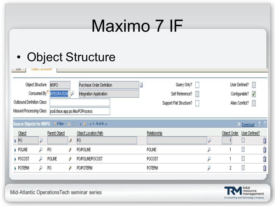Maximo 7 IF Object Structure