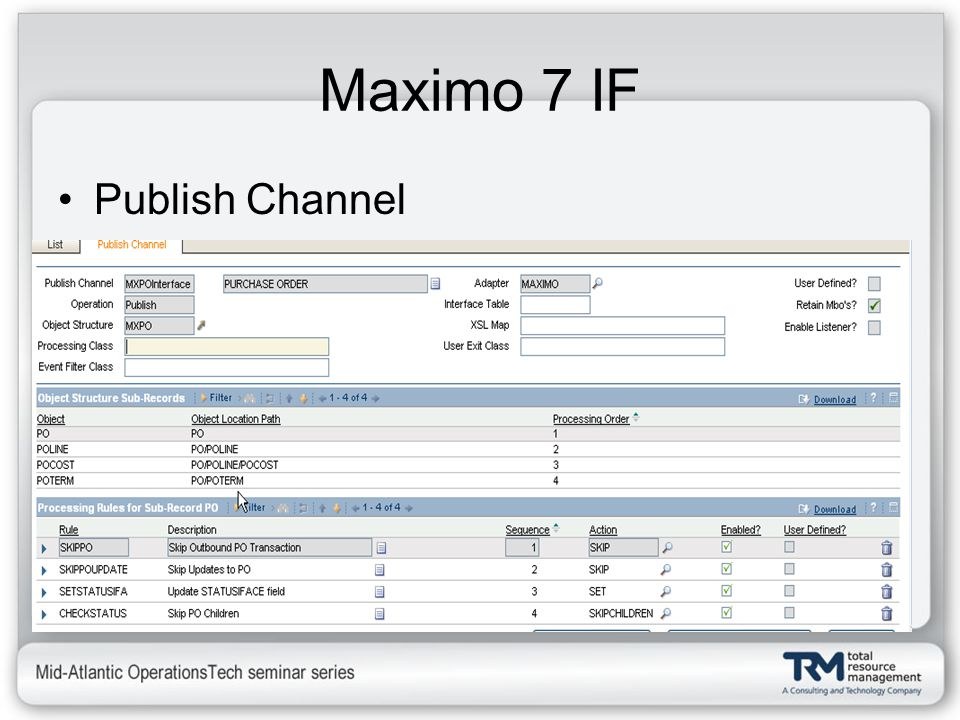 Maximo 7 IF Publish Channel