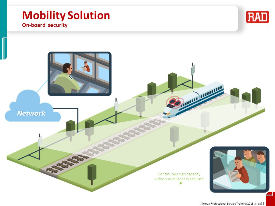 Mobility Solution On-board security