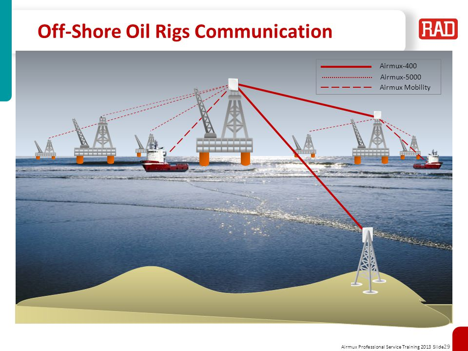 Off-Shore Oil Rigs Communication
