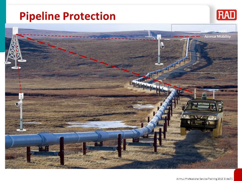 Pipeline Protection Airmux- 5000 Airmux Mobility