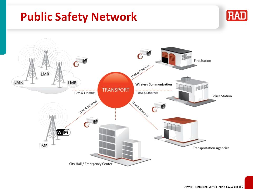 Public Safety Network