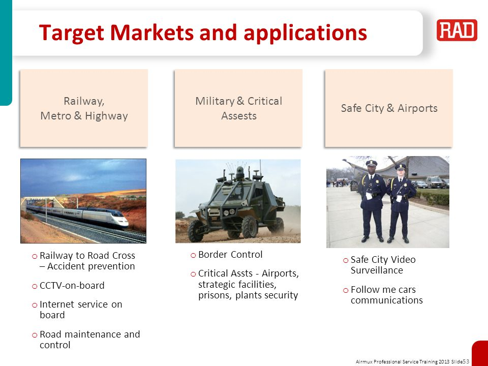 Target Markets and applications