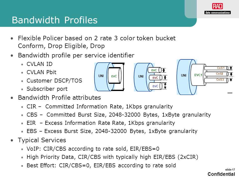 Bandwidth Profiles Flexible Policer based on 2 rate 3 color token bucket Conform, Drop Eligible, Drop.
