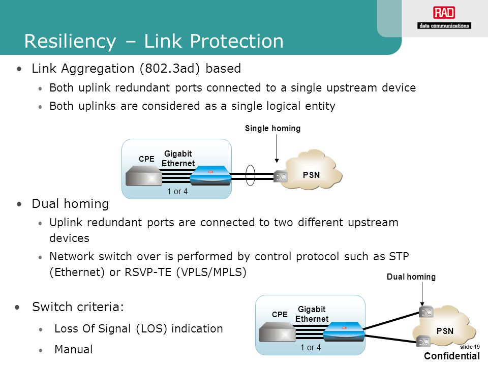 Resiliency – Link Protection