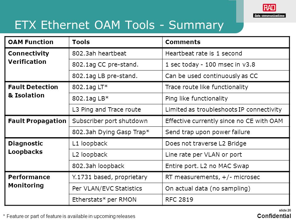 ETX Ethernet OAM Tools - Summary
