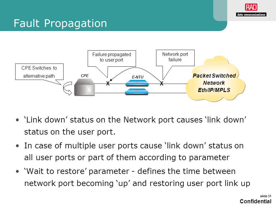 Failure propagated to user port