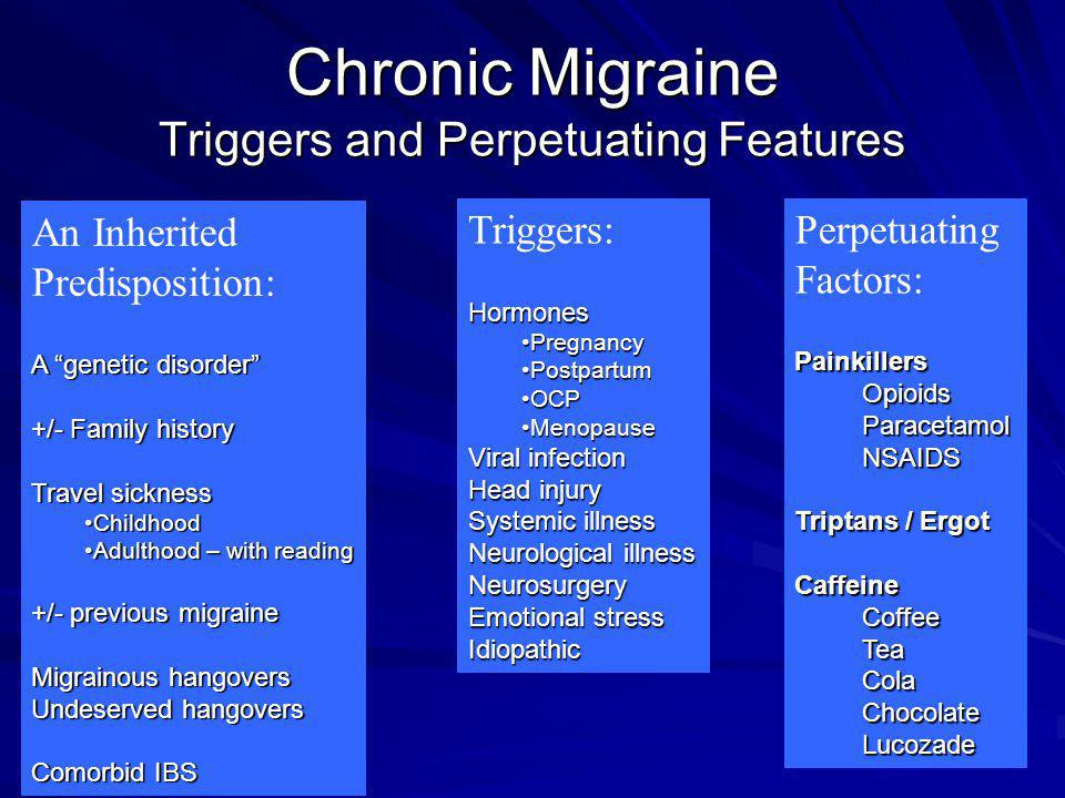 Chronic Migraine Triggers and Perpetuating Features