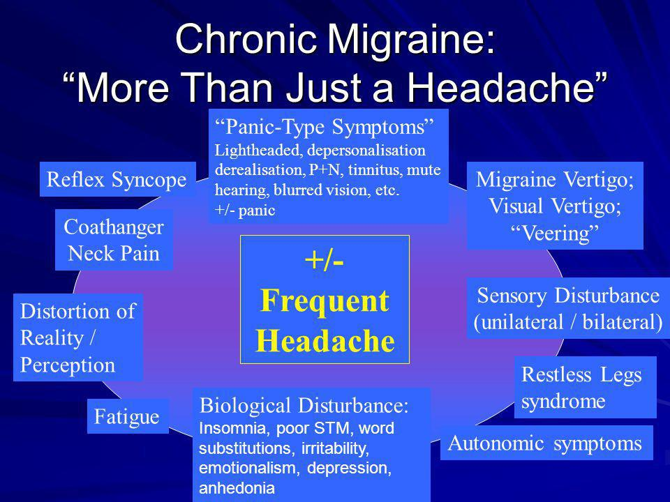 Chronic Migraine: More Than Just a Headache