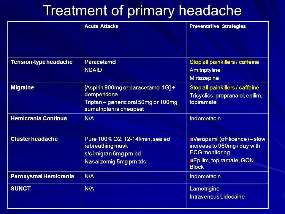 Treatment of primary headache