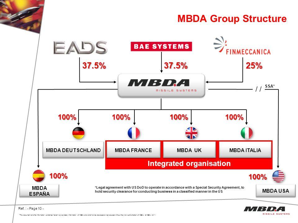 Integrated organisation