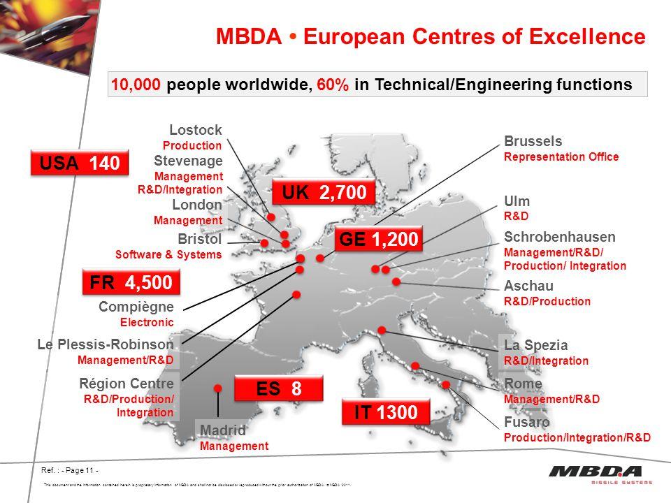 MBDA • European Centres of Excellence