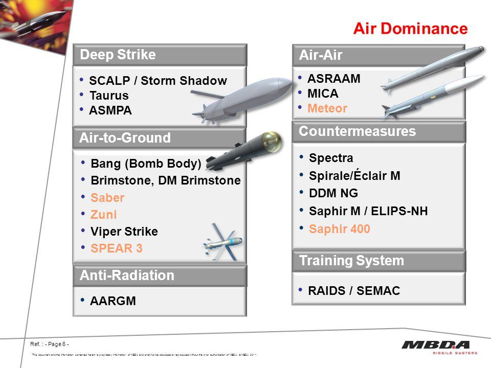 Air Dominance Deep Strike Air-Air Countermeasures Air-to-Ground