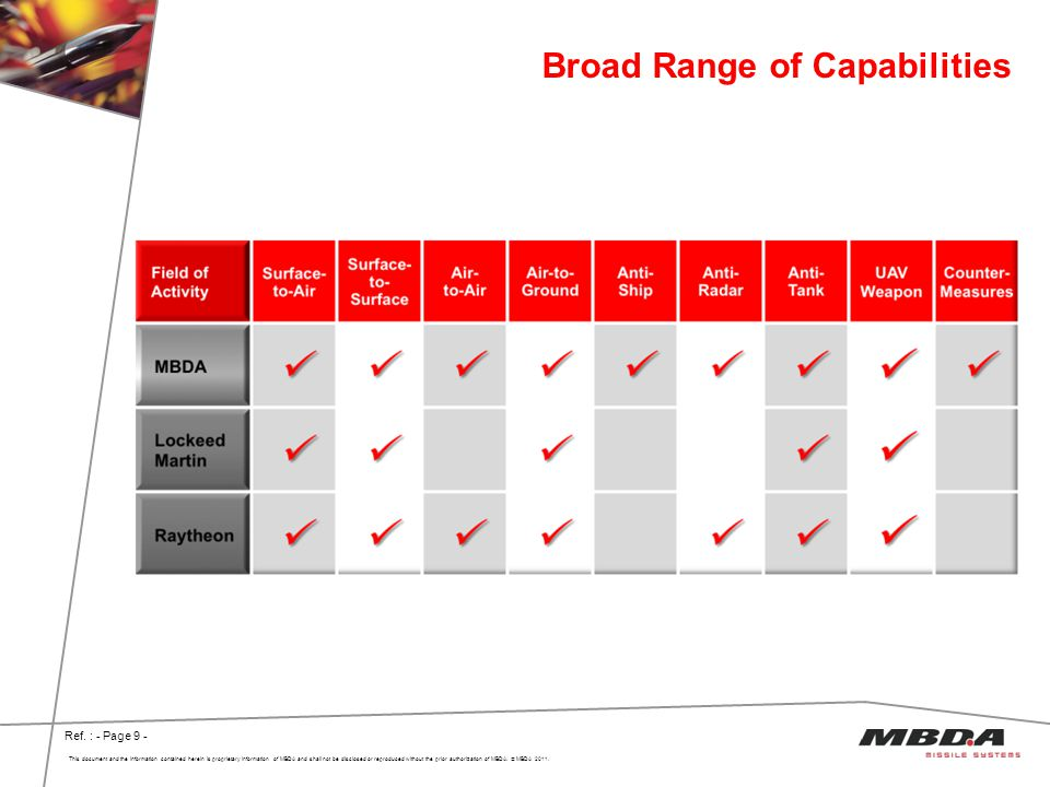 Broad Range of Capabilities