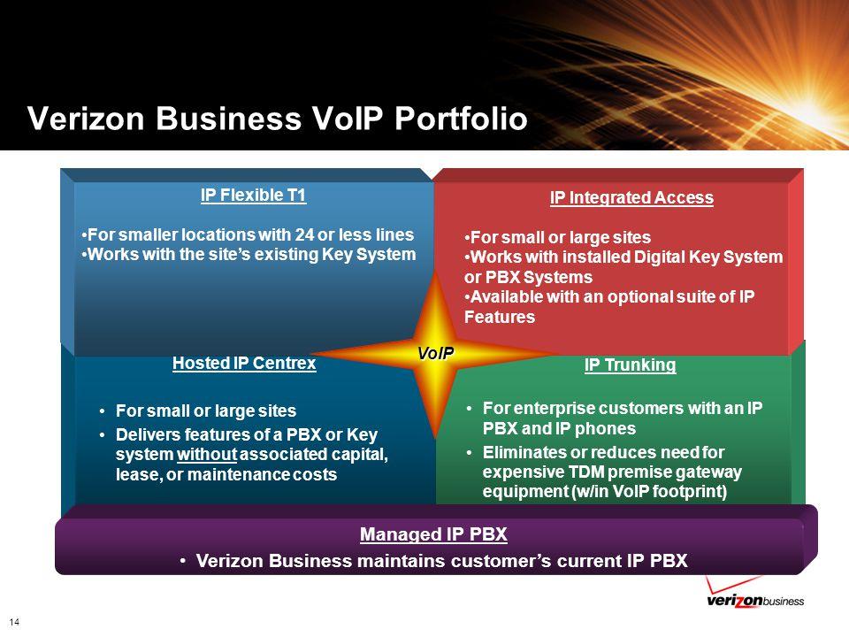 Verizon Business VoIP Portfolio