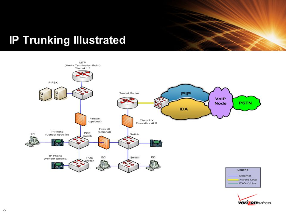 IP Trunking Illustrated
