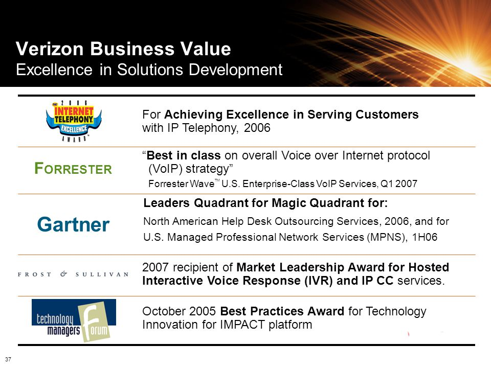 Verizon Business Value Excellence in Solutions Development