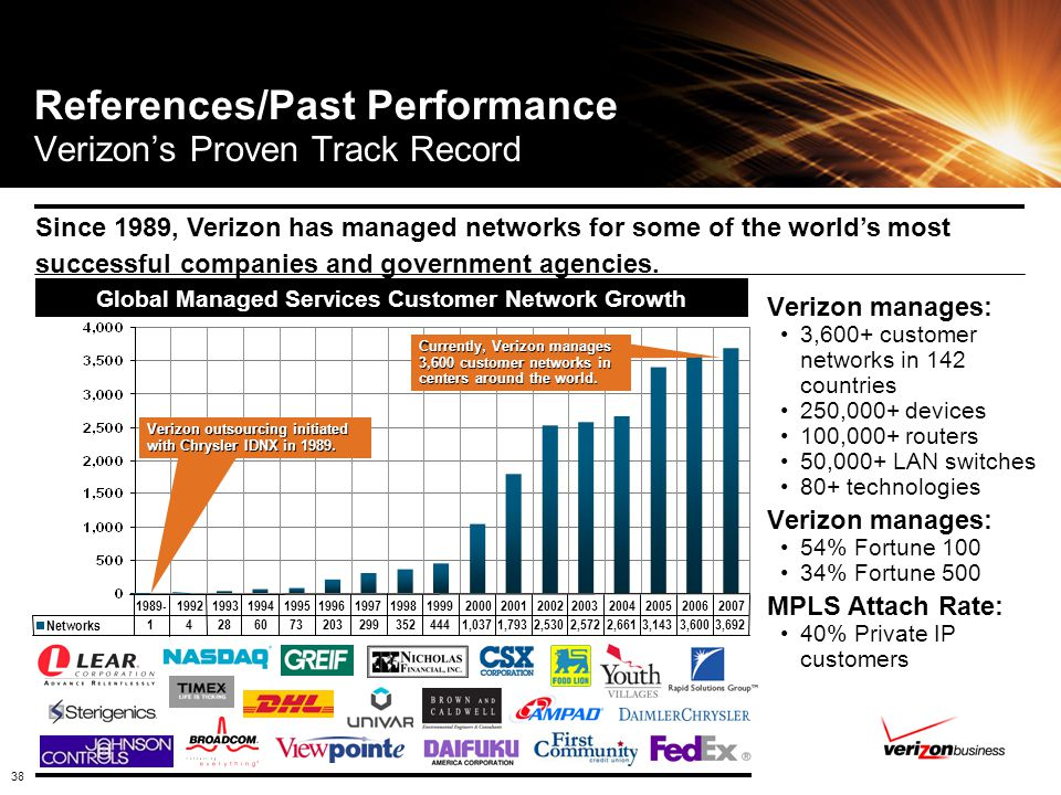 References/Past Performance Verizon's Proven Track Record