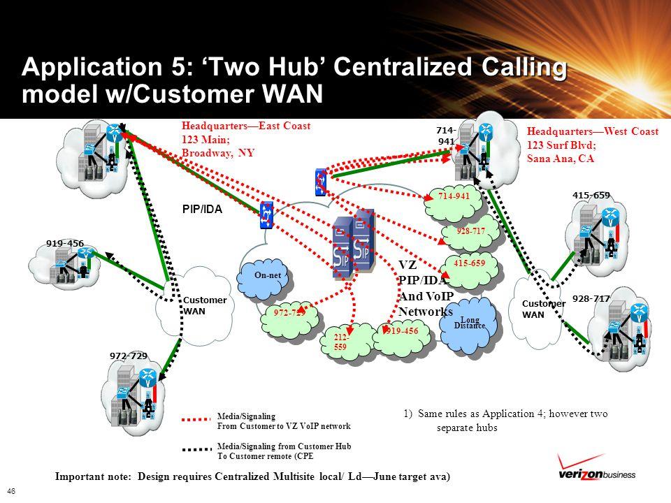 Application 5: 'Two Hub' Centralized Calling model w/Customer WAN