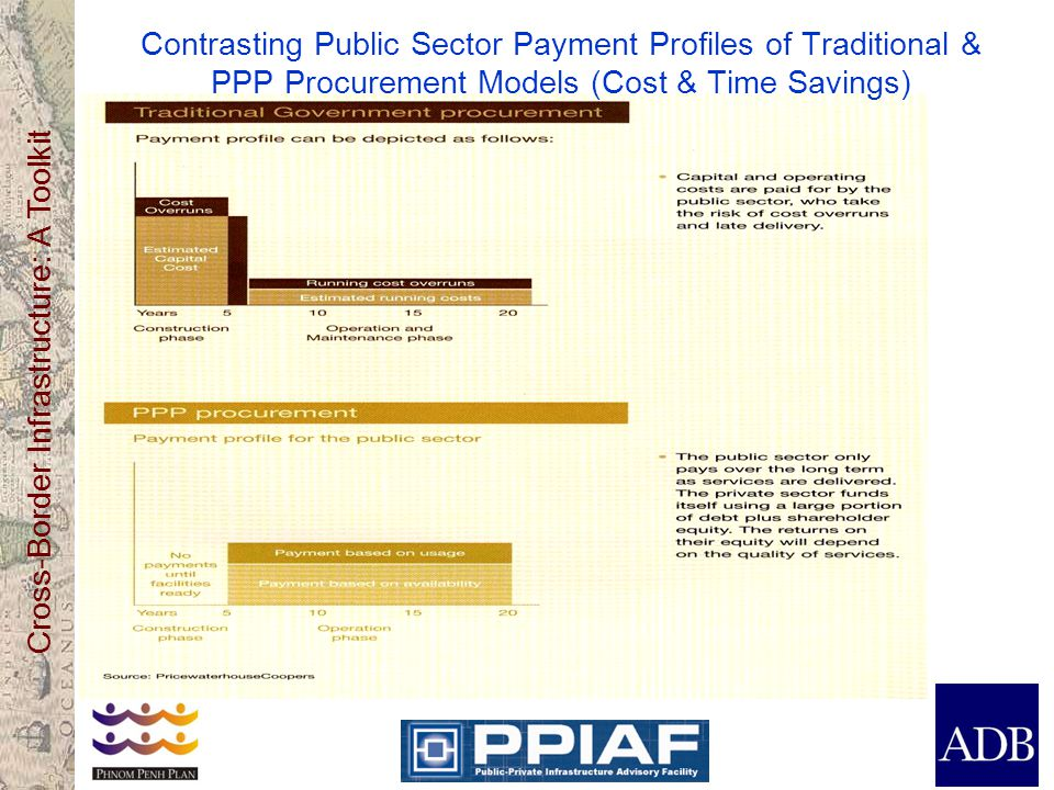 Contrasting Public Sector Payment Profiles of Traditional & PPP Procurement Models (Cost & Time Savings)