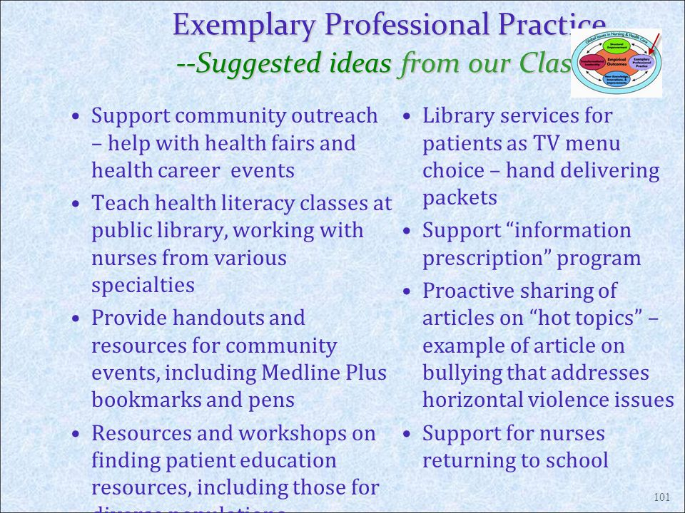 Exemplary Professional Practice --Suggested ideas from our Classes