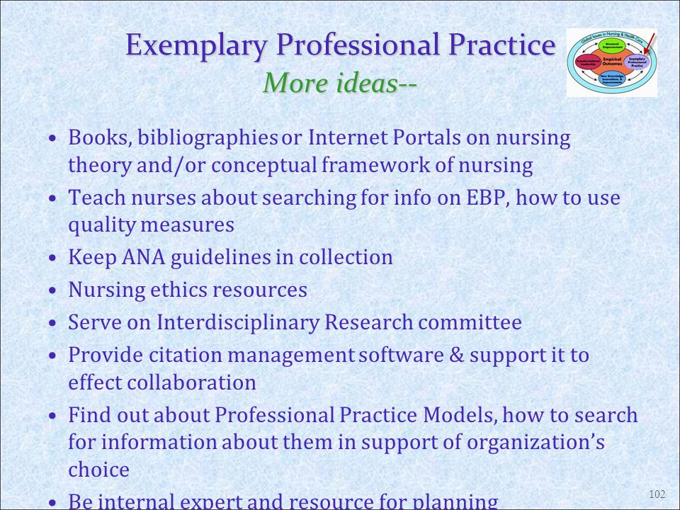 Exemplary Professional Practice More ideas--