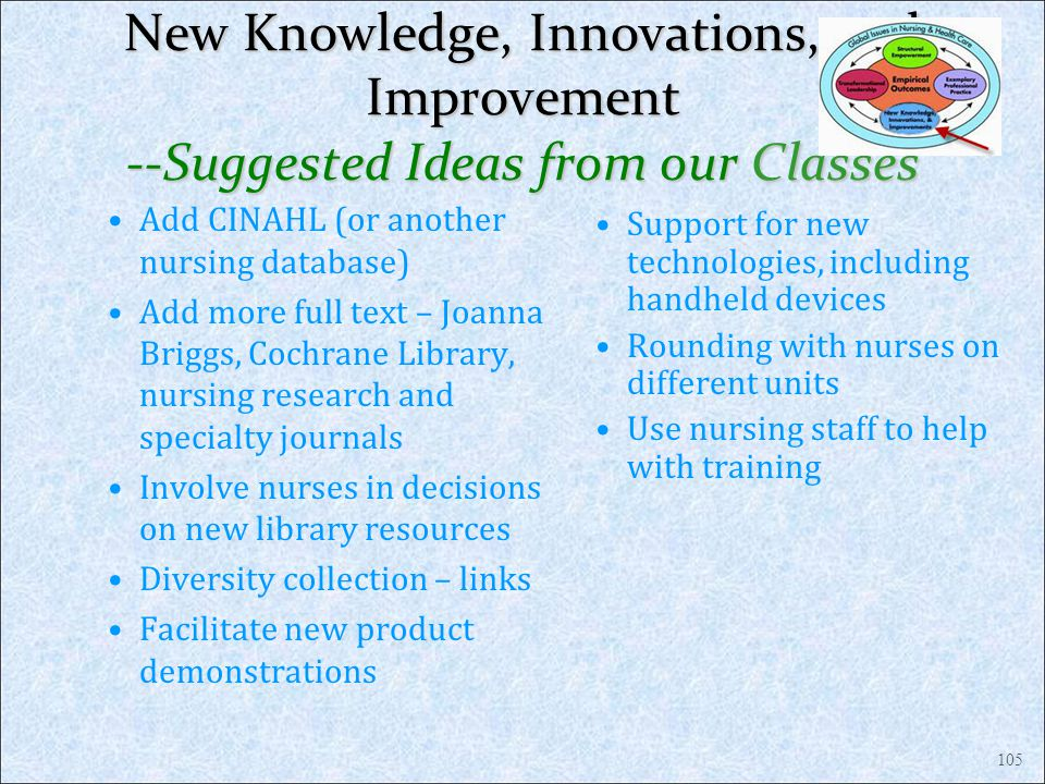 New Knowledge, Innovations, and Improvement --Suggested Ideas from our Classes