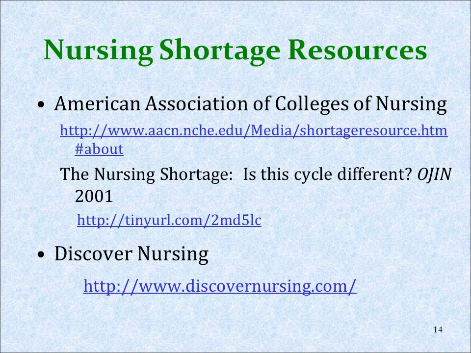 Nursing Shortage Resources