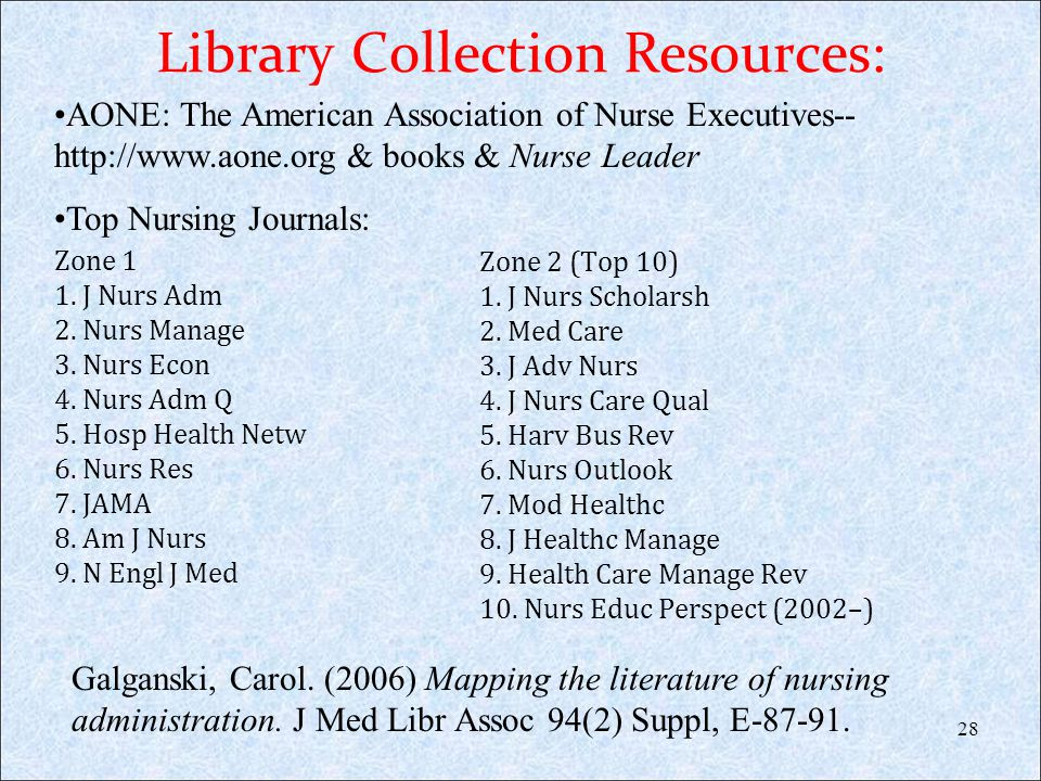 Library Collection Resources: