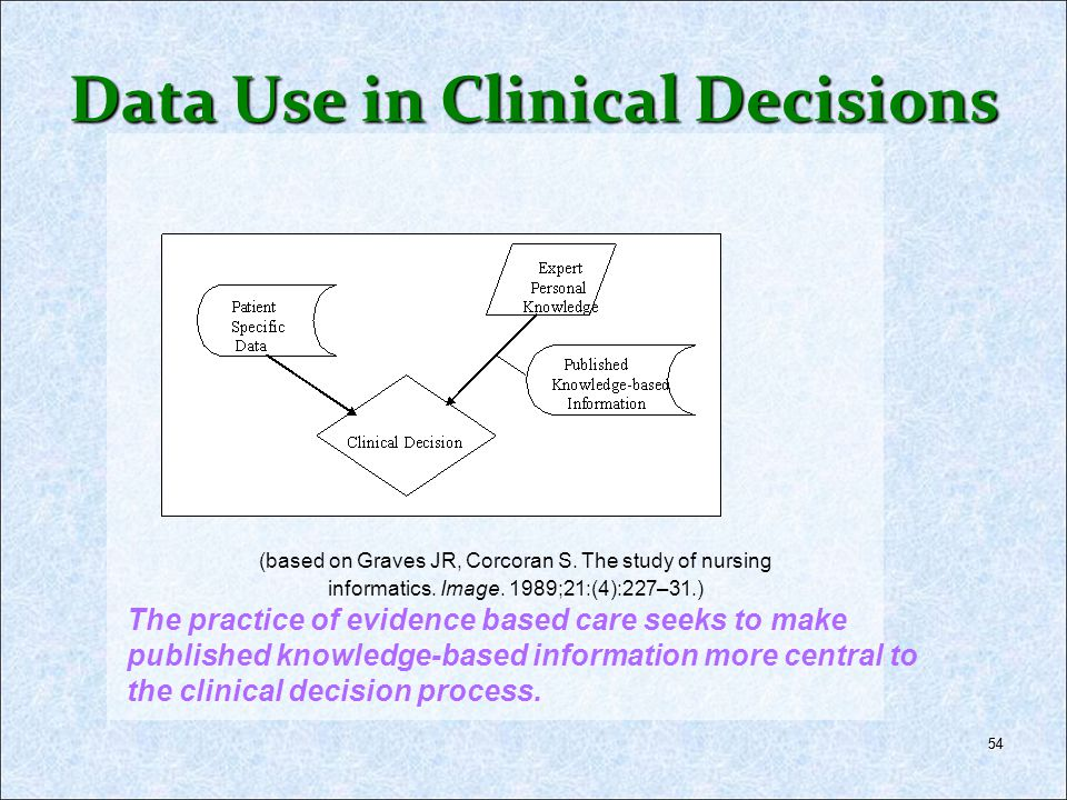 Data Use in Clinical Decisions