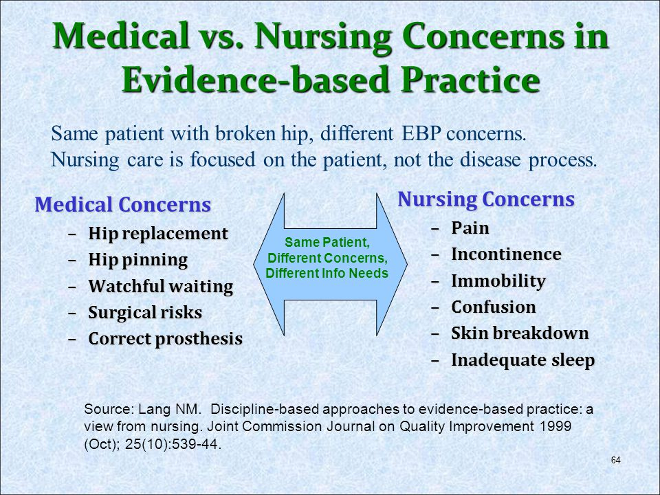 Medical vs. Nursing Concerns in Evidence-based Practice