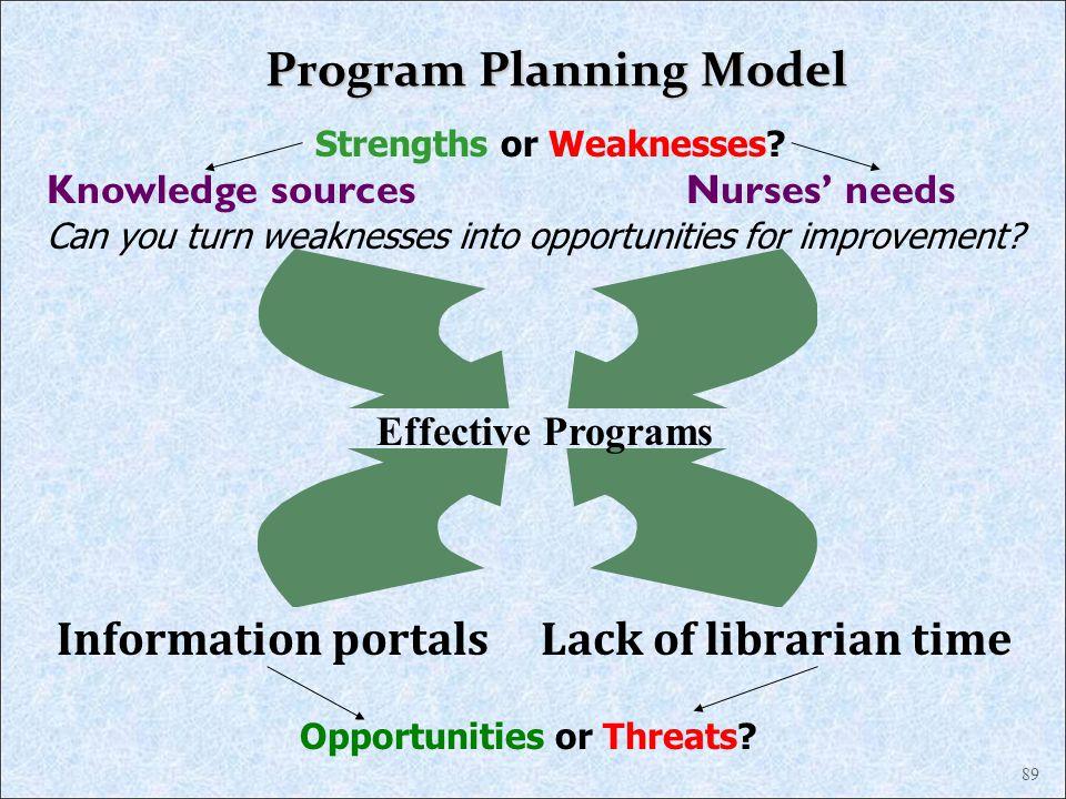 Program Planning Model