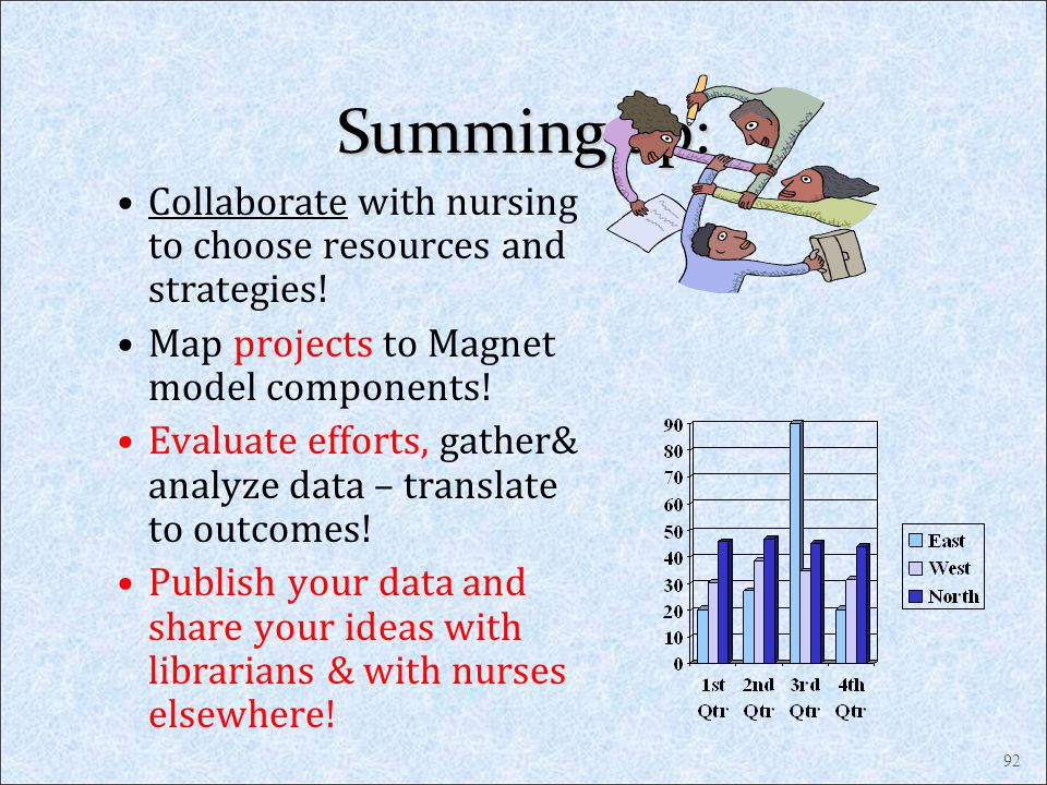 Summing up: Collaborate with nursing to choose resources and strategies! Map projects to Magnet model components!