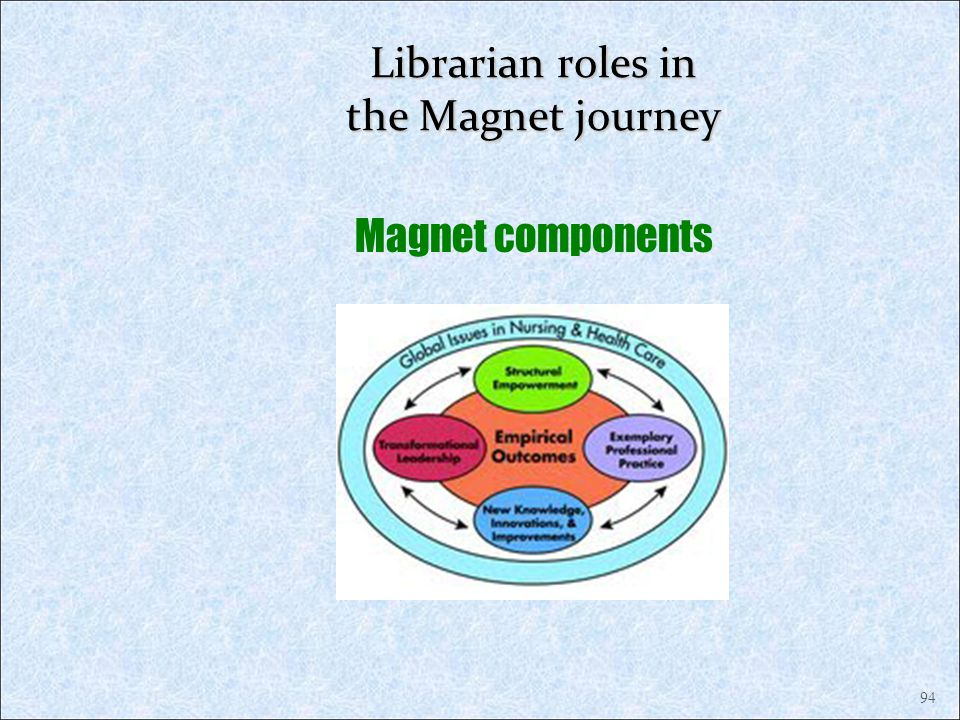 Librarian roles in the Magnet journey