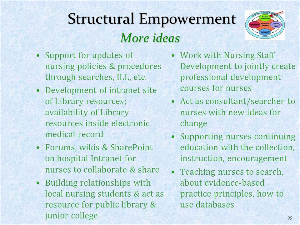 Structural Empowerment More ideas