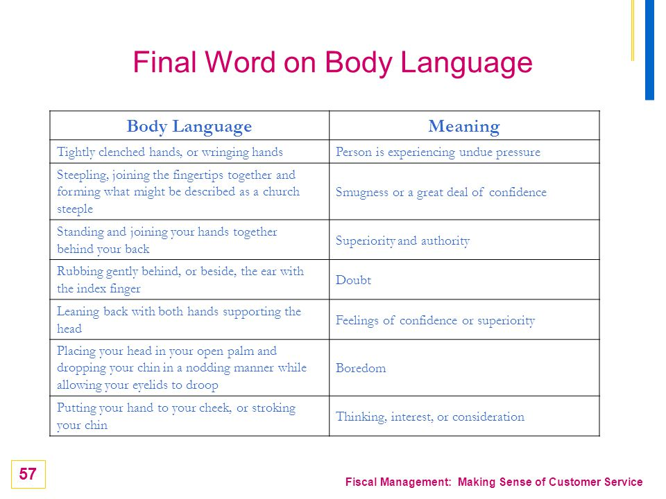 Final Word on Body Language