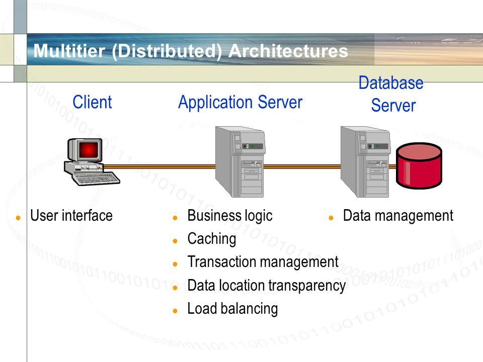 Multitier (Distributed) Architectures