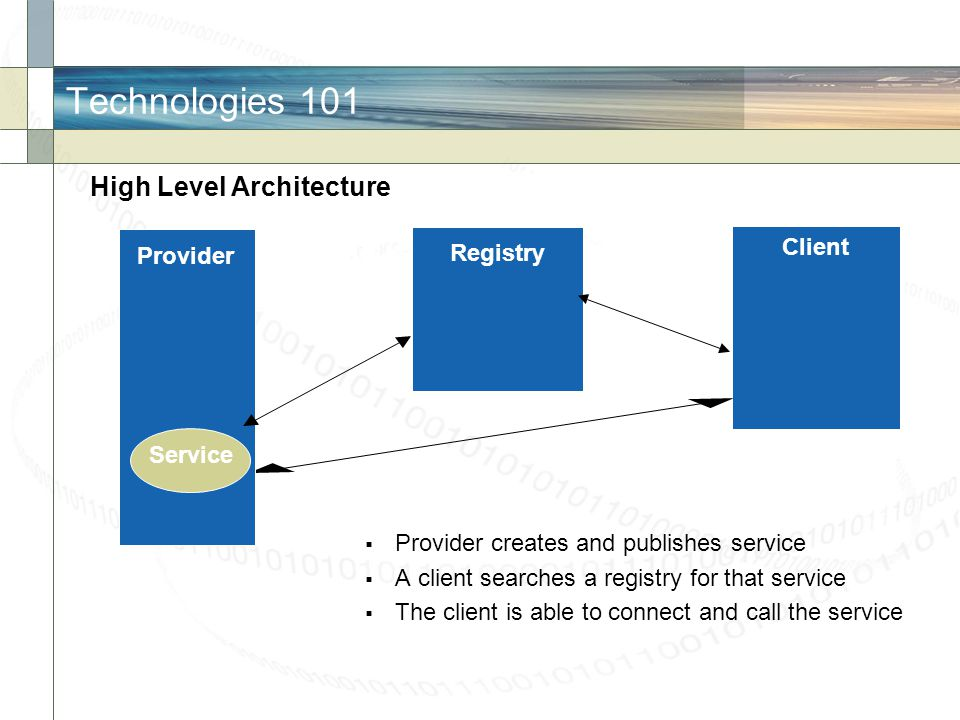 Technologies 101 High Level Architecture Client Provider Registry