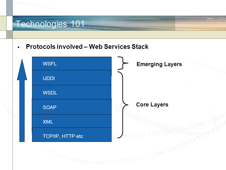 Technologies 101 Protocols involved – Web Services Stack